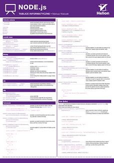 Ebook Tablice informatyczne. Node.js pdf
