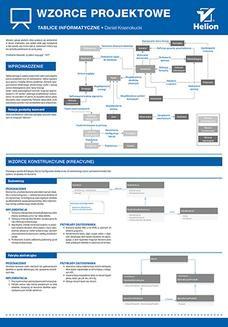 Ebook Tablice informatyczne. Wzorce projektowe pdf
